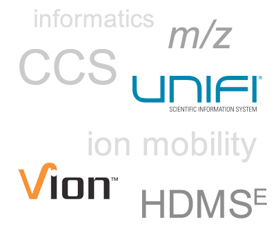 ion mobility combination